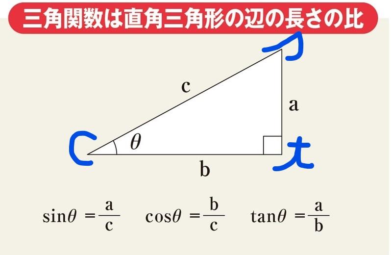 f:id:sankairenzoku10cm:20201223133144j:plain