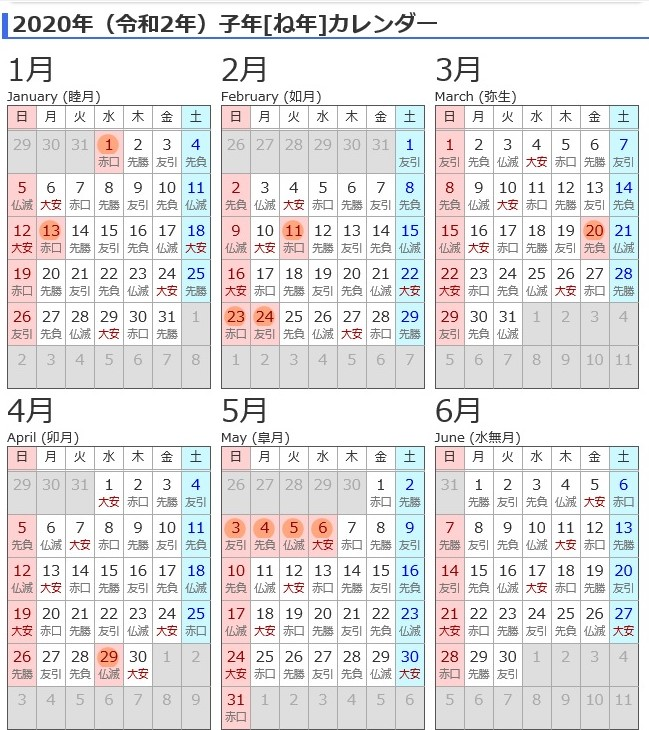 f:id:sankairenzoku10cm:20201224134128j:plain