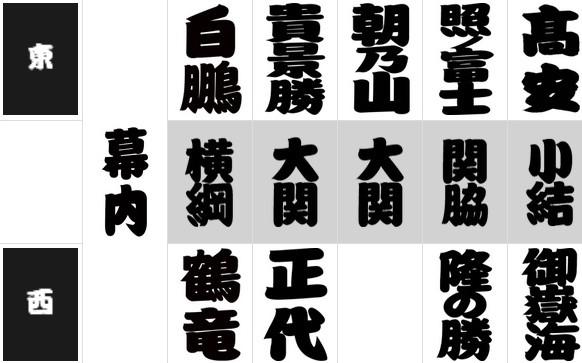 f:id:sankairenzoku10cm:20201227105854j:plain