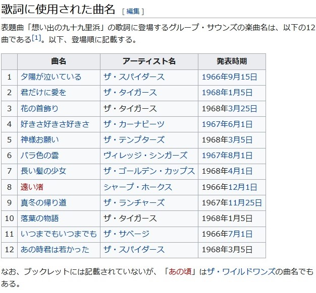 f:id:sankairenzoku10cm:20210118105631j:plain