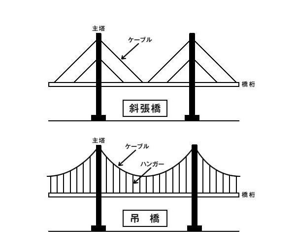 f:id:sankairenzoku10cm:20210122153350j:plain
