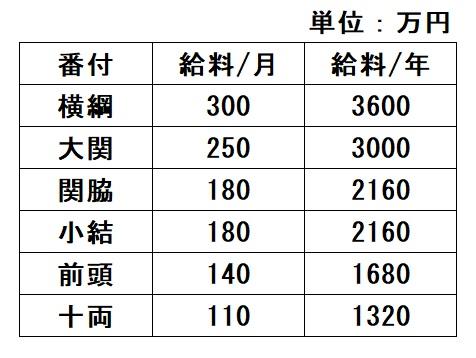 f:id:sankairenzoku10cm:20210125142312j:plain