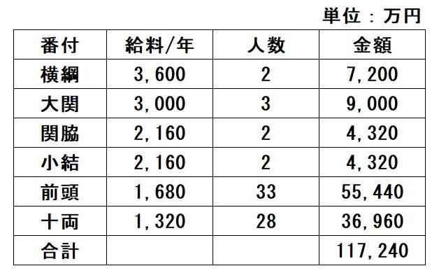 f:id:sankairenzoku10cm:20210125142625j:plain