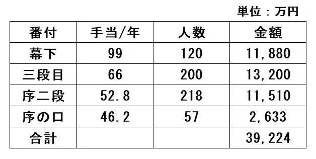 f:id:sankairenzoku10cm:20210125142711j:plain