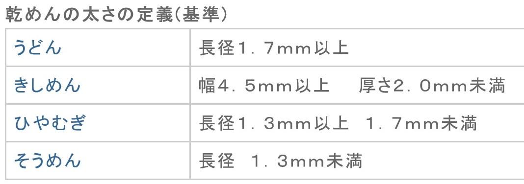 f:id:sankairenzoku10cm:20210226134634j:plain