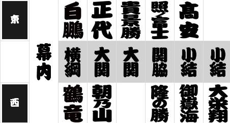 f:id:sankairenzoku10cm:20210302145350j:plain