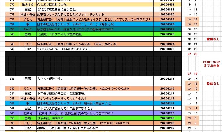 f:id:sankairenzoku10cm:20210305153441j:plain