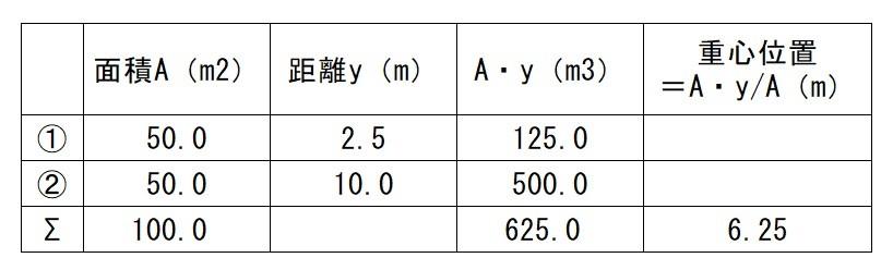 f:id:sankairenzoku10cm:20210309141346j:plain