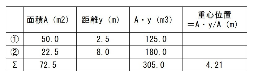 f:id:sankairenzoku10cm:20210309141550j:plain
