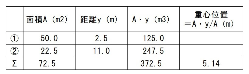 f:id:sankairenzoku10cm:20210309142101j:plain