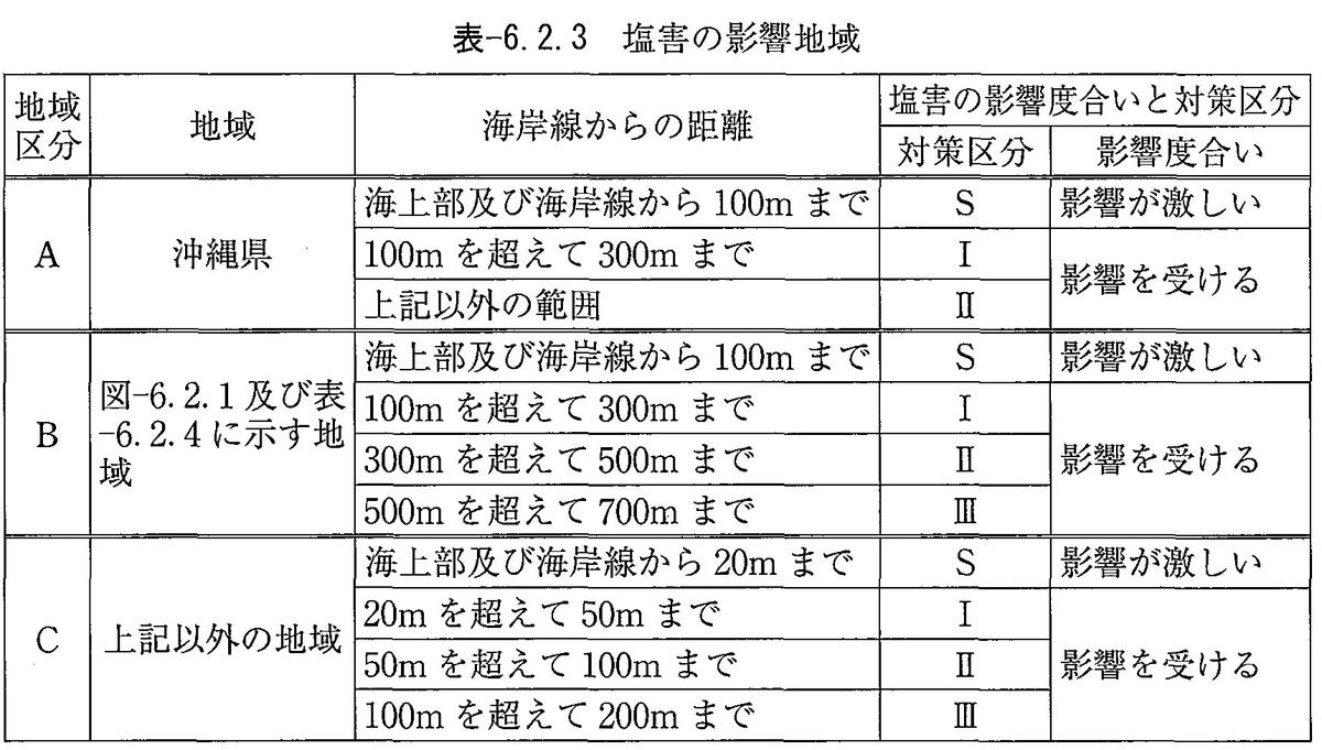 f:id:sankairenzoku10cm:20210422145502j:plain