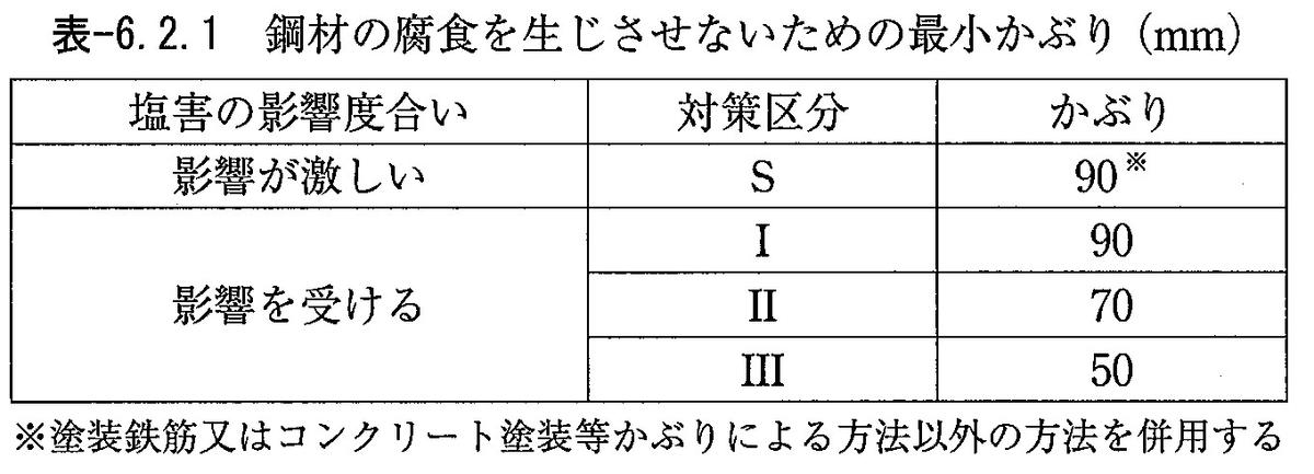f:id:sankairenzoku10cm:20210422145651j:plain