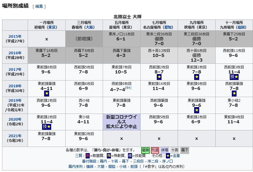 f:id:sankairenzoku10cm:20210426115506j:plain