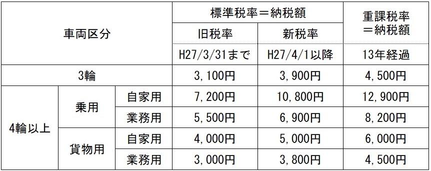 f:id:sankairenzoku10cm:20210510134756j:plain