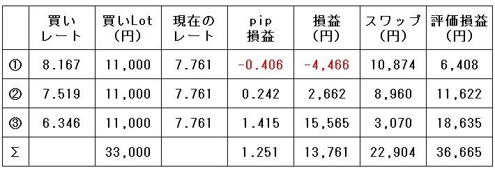 f:id:sankairenzoku10cm:20210512130750j:plain