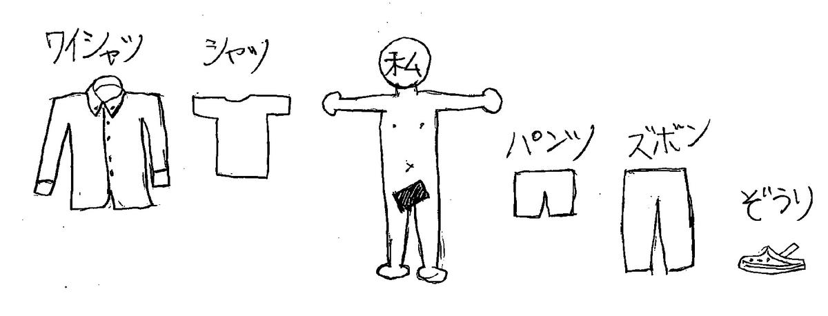 f:id:sankairenzoku10cm:20210531111229j:plain