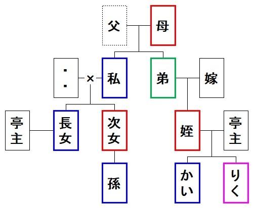 f:id:sankairenzoku10cm:20210531141853j:plain