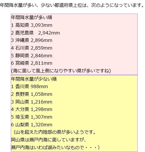 f:id:sankairenzoku10cm:20210616133748j:plain