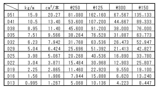 f:id:sankairenzoku10cm:20210706153307j:plain