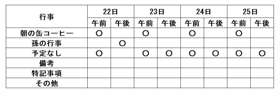 f:id:sankairenzoku10cm:20210721100136j:plain