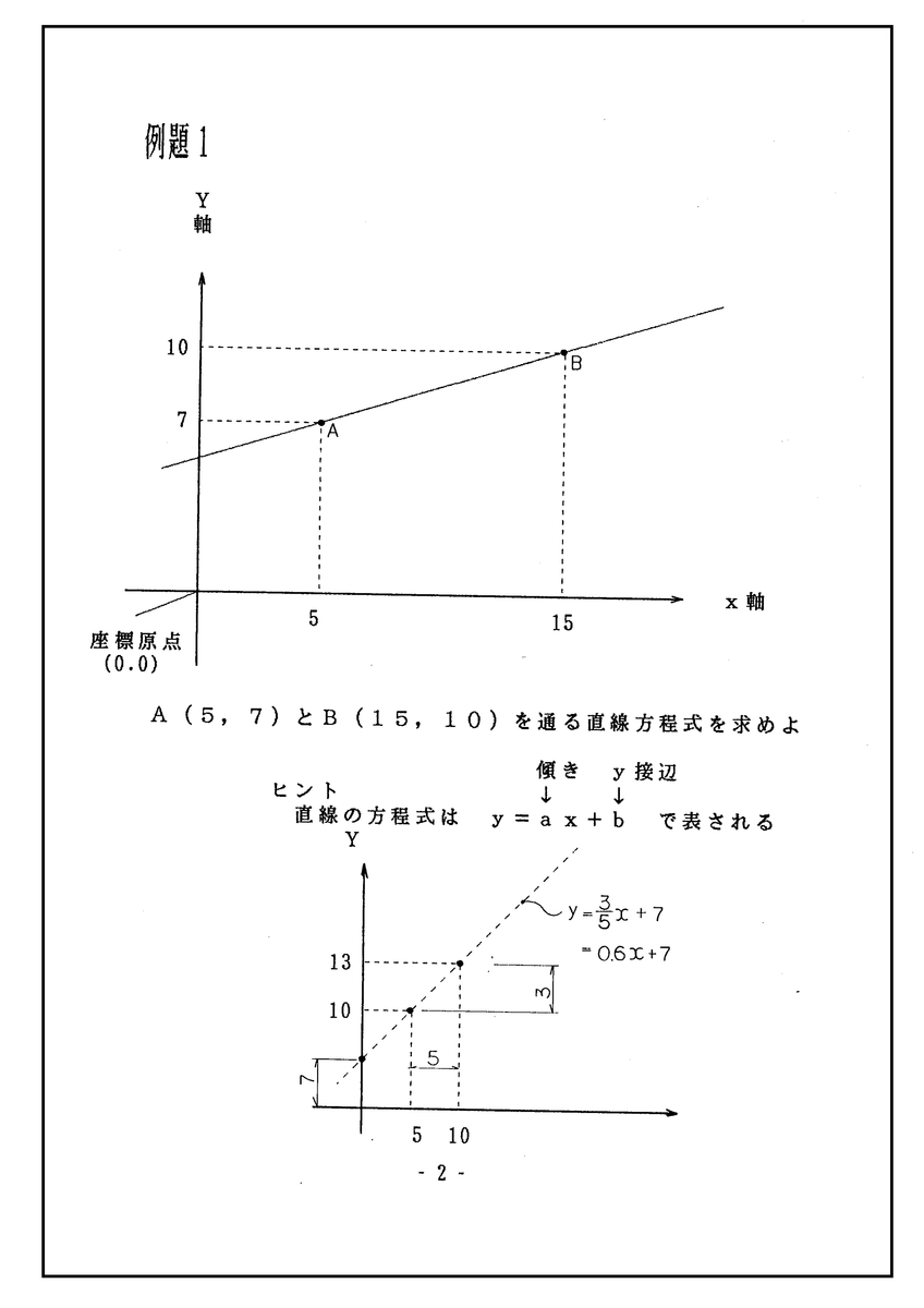 f:id:sankairenzoku10cm:20210802144856j:plain