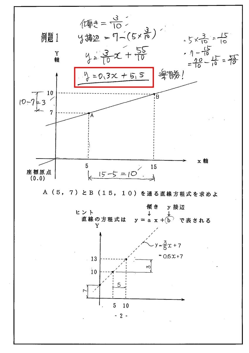 f:id:sankairenzoku10cm:20210802155754j:plain