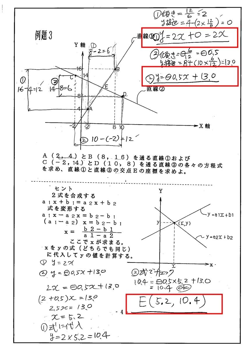 f:id:sankairenzoku10cm:20210802155853j:plain