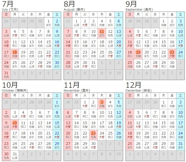 f:id:sankairenzoku10cm:20210812114445j:plain