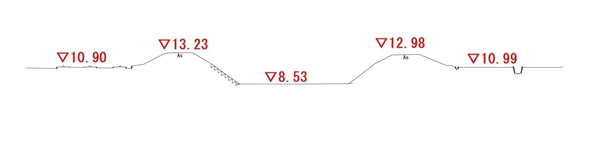 f:id:sankairenzoku10cm:20210909145819j:plain