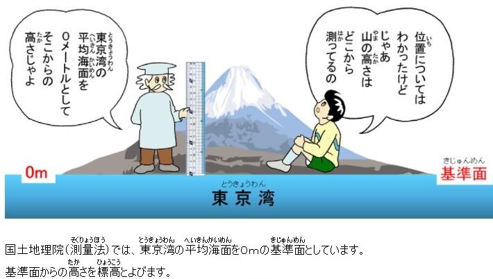 f:id:sankairenzoku10cm:20210909151423j:plain
