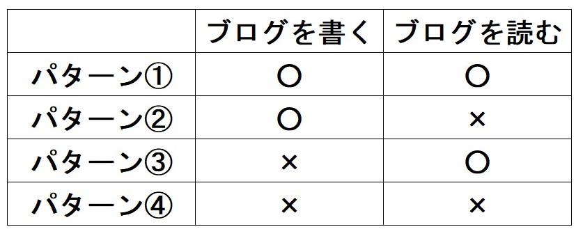 f:id:sankairenzoku10cm:20210918103151j:plain
