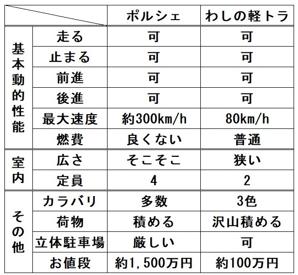 f:id:sankairenzoku10cm:20210927113233j:plain