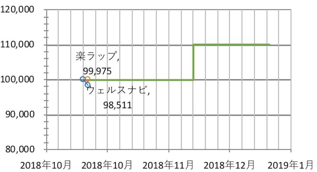 f:id:sankaku_guard:20181020010617j:image