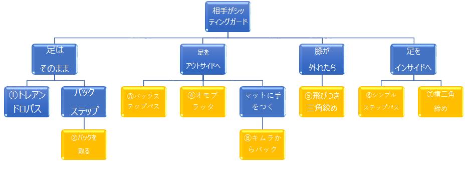 f:id:sankaku_guard:20181223224704p:plain