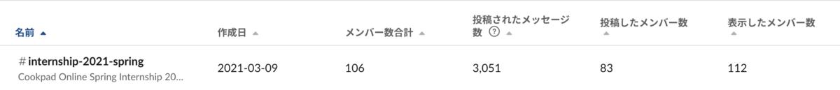 f:id:sankichi92:20210401000058p:plain