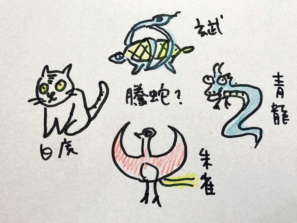 f:id:sanmei-eiko:20170618090620j:plain