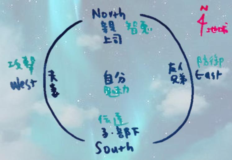 f:id:sanmei-eiko:20171006091100p:plain