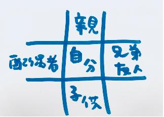 f:id:sanmei-eiko:20181102071919p:plain