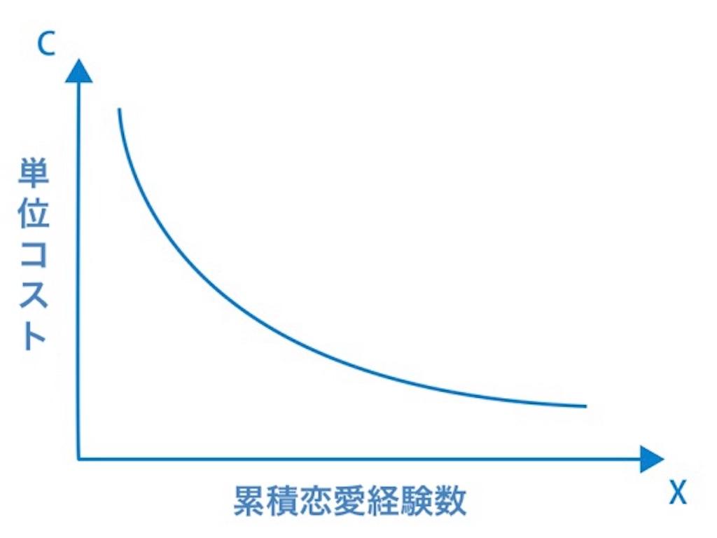 f:id:sanohikari:20171230021525j:image