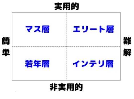 f:id:sanohikari:20180109070725j:image