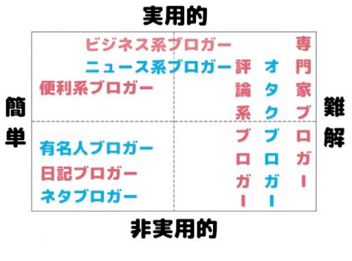 f:id:sanohikari:20180111161859p:image