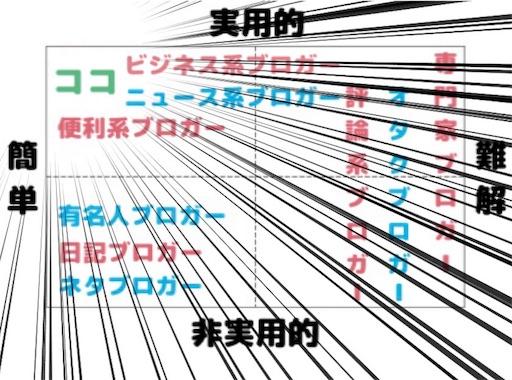 f:id:sanohikari:20180111162810j:image