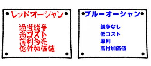 f:id:sanohikari:20180123183416p:image