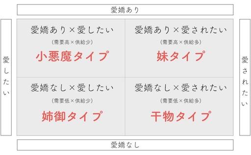 f:id:sanohikari:20180128224523j:image