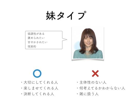 f:id:sanohikari:20180128231124j:image