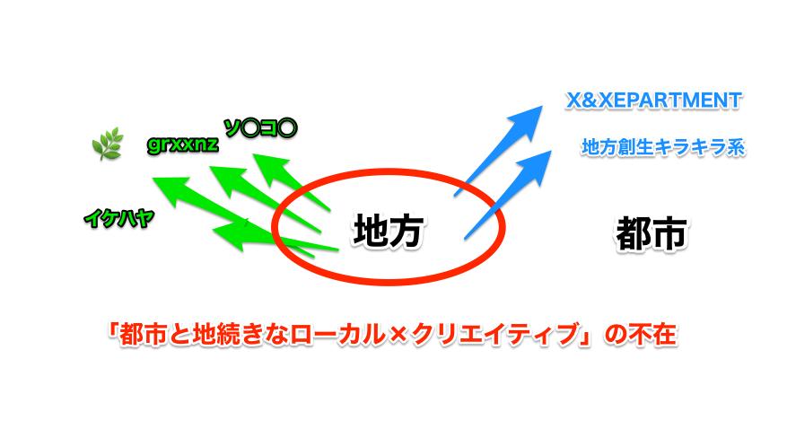 f:id:sanokazuya0306:20171011213637p:plain