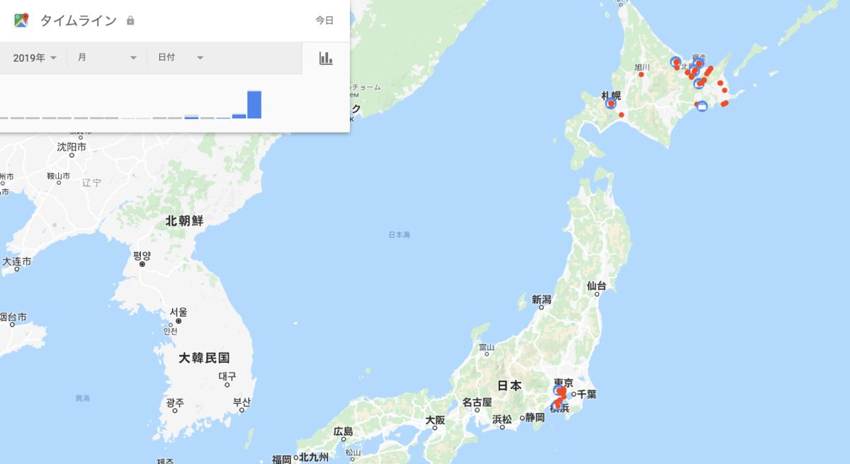 f:id:sanokazuya0306:20191231184420p:plain