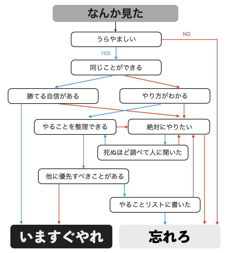f:id:sanokazuya0306:20201231213603p:plain