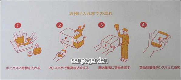 f:id:sanpogarden:20191208162400j:plain