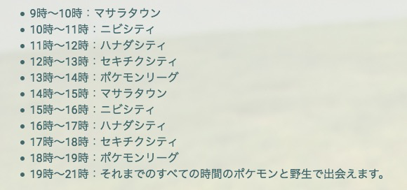 f:id:sanpoke:20210217084154p:plain